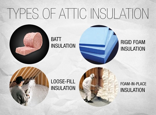 What You Need To Know Before Installing Attic And Roof